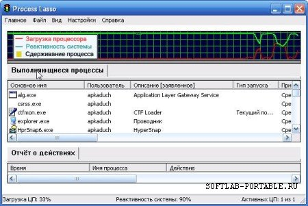 Process Lasso Pro 9.8.4.2 Portable